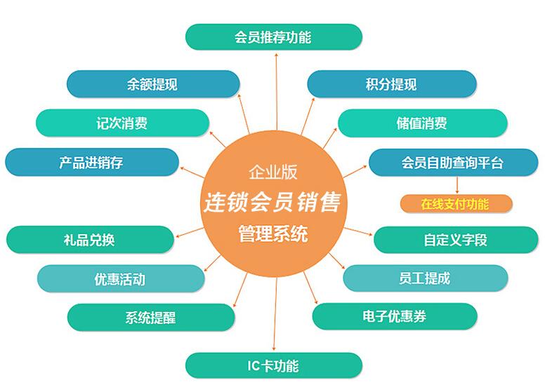 huiyuan002