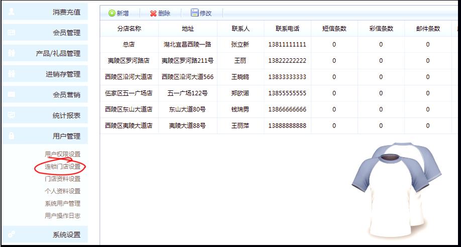 服装鞋业会员管理系统软件