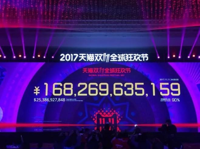 1682亿